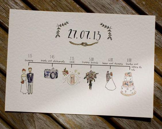 esküvői meghívó - program