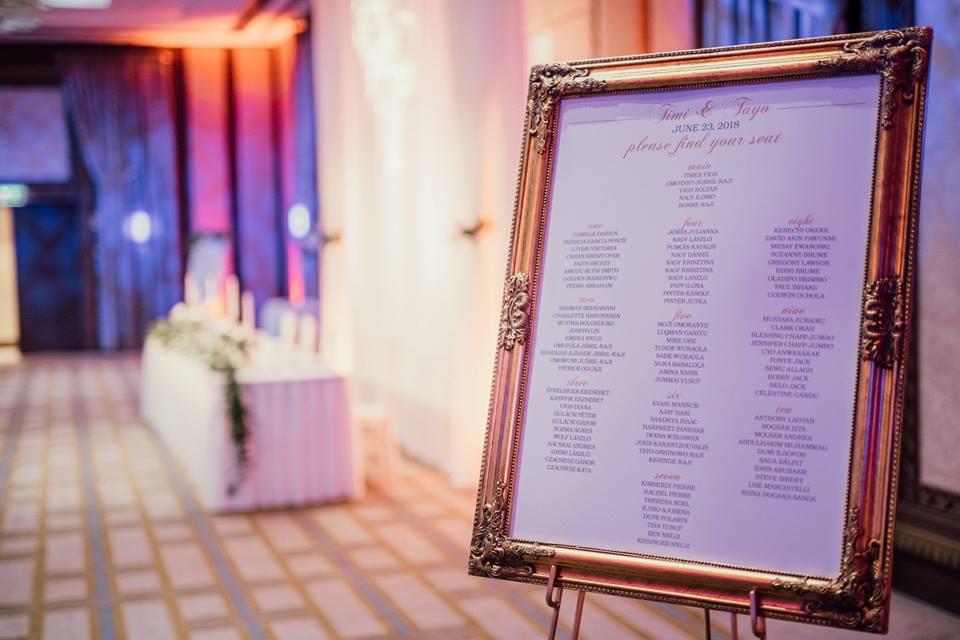 1baa3a6631 Happily Ever Weddings Budapest - Mi alapján állítsd össze a vendéglistát?